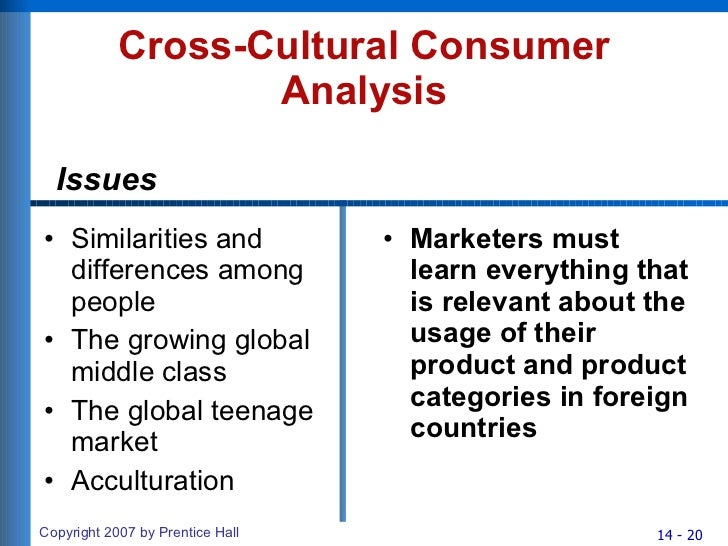 cross cultural study of consumer behaviour Cross-cultural research methodology as a case of cross-cultural studies on consumer behavior the cross-cultural study of consumer satisfaction has to.