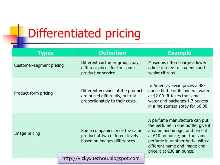 differential pricing and segmentation on the Segmenting your market means selling to a specific target audience or audiences using one of several different methods one of these methods, known as a differentiated segmentation strategy, is to target more than one group of buyers, but not all potential buyers, tailoring your product, benefits, distribution, price.