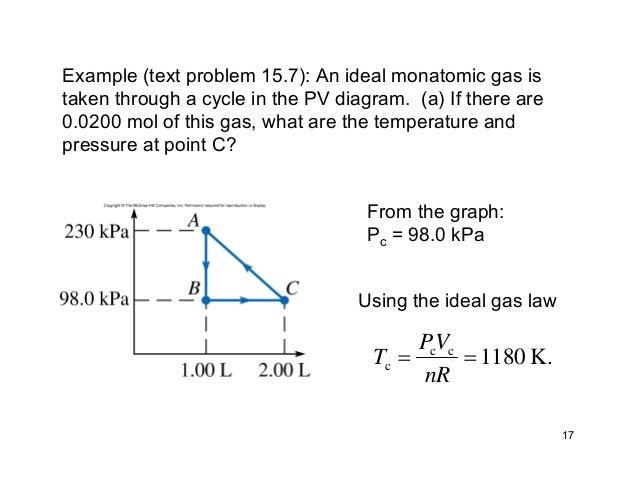 heat engine pv diagram schematics online refrigerator heat engine reversible heat engine