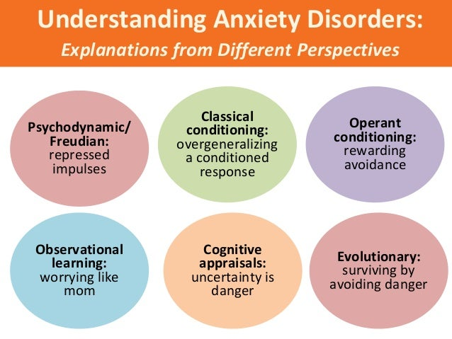 Anxiety Disorders (Psychological Disorders)