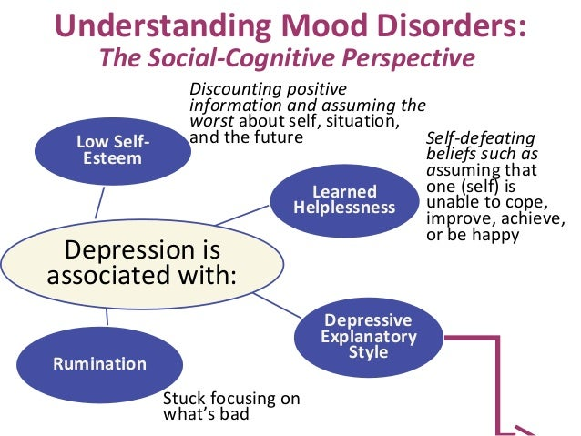 cognitive perspective on cause of depression Biological causes of depression biological causes of clinical depression continue to be studied extensively great progress has been made in the understanding of brain function, the influence of neurotransmitters and hormones, and other biological processes, as well as how they may relate to the development of depression.