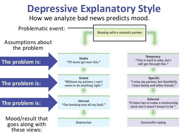 psychological disordersdepressive explanatory style
