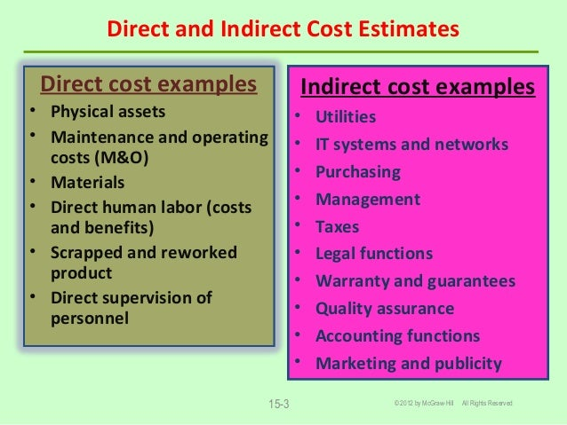 direct and indirect cost Businesses have both direct and indirect expenses understanding the difference  between direct vs indirect costs is necessary for a number of.