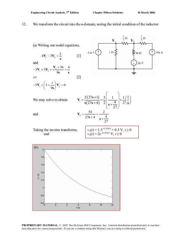 ch 5 exercises solutions 12 maths chapter 5 exercise 56 solutions in english ncert solutions for class 12 maths chapter 5 exercise 56 in english medium in this exercise, we have to learn about differentiation of parametric equation (when two variables are expressed in the terms of third variable, the third variable is called parameter.