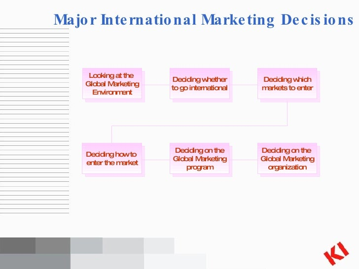 global and domestic marketing decisions Articles - ezinemark is a free content articles directory where experts can submit their original content and delivers to millions of worldwide readers.