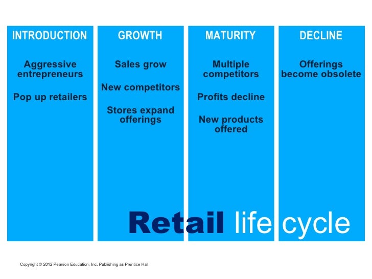 retail industry life cycle Life cycle november 2010 wwwandymarscom andrew j marsiglia, phd, ccp   though traditional retail stores still dominate the retail industry, many of them.
