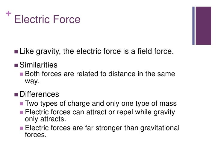 +    Electric Force     Like   gravity, the electric force is a field force.     Similarities      Both   forces are re...