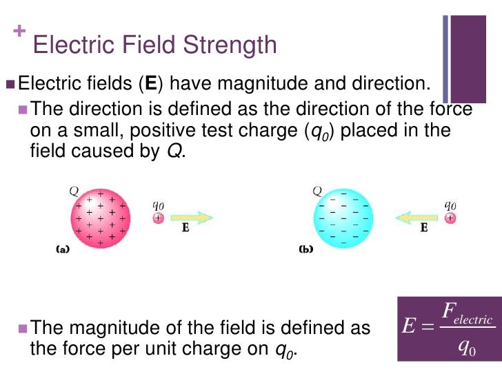 +    Electric Field Strength Electric fields (E) have magnitude and direction.  The direction is defined as the directio...