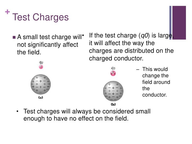 +    Test Charges     A small test charge will• If the test charge (q0) is large,     not significantly affect   it will ...
