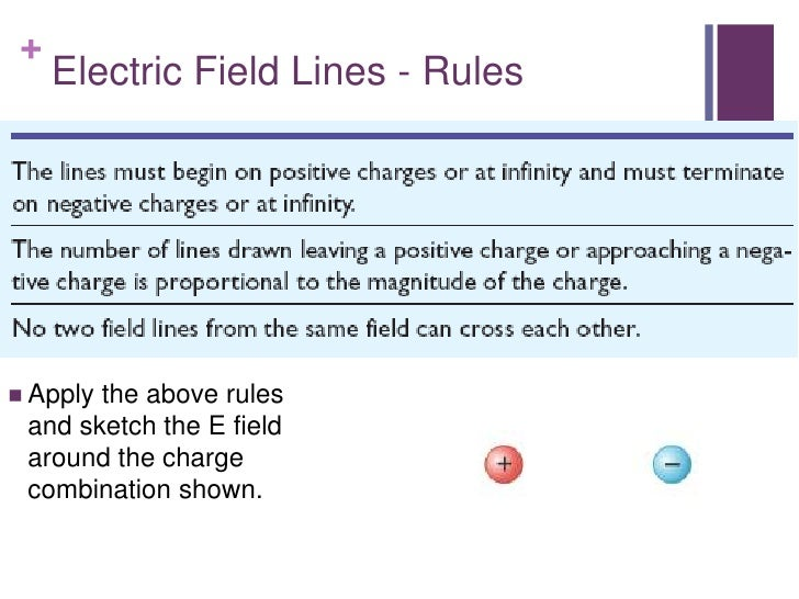 +    Electric Field Lines - Rules Applythe above rules and sketch the E field around the charge combination shown.