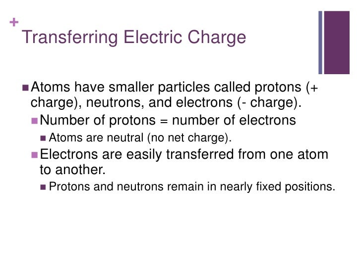 +    Transferring Electric Charge     Atomshave smaller particles called protons (+     charge), neutrons, and electrons ...