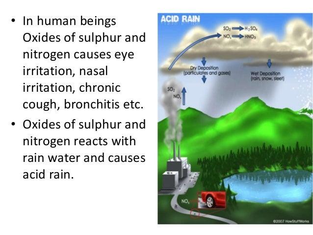 Nitrogen Oxides Physical Property