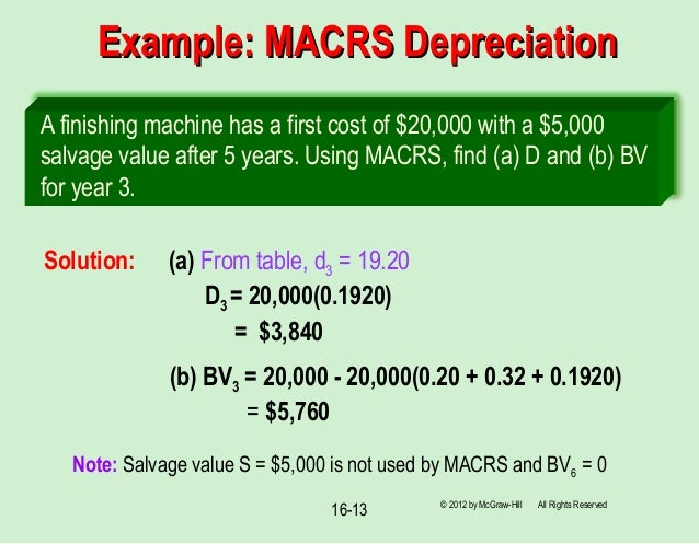 Chapter 16 depreciation methods