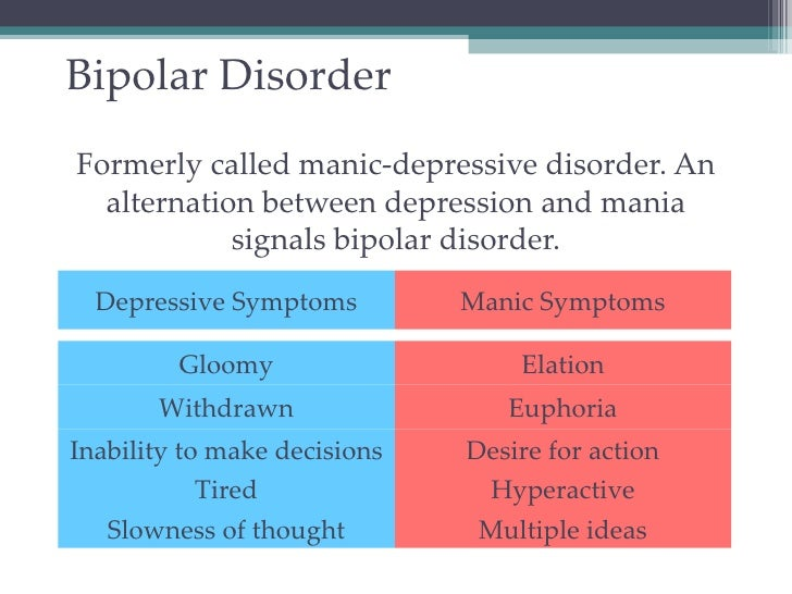chapter by chapter abnormal psych This is a textbook written from an eclectic point of view chapters 1-3 introduce the terms and concepts of abnormal psychology chapters 4-17 describe different diagnostic groups usually each chapter describes the symptoms of the disorder as seen by an outsider and as experienced by the patient, summarizes the.