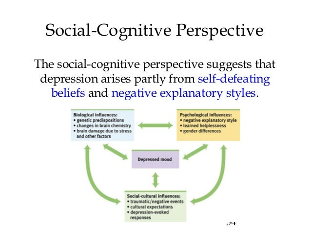 the depression issues from a psychological perspective The social problem of depression: has increasingly ignored theoretical explorations of key social problems such as depression journal of sociology & social welfare consists of all the approaches that alleviate psychological distress through the medium of correcting faulty.