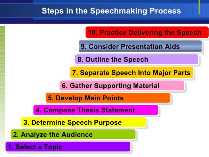 Chapter 16 Using Language To Stlye The Speech 1