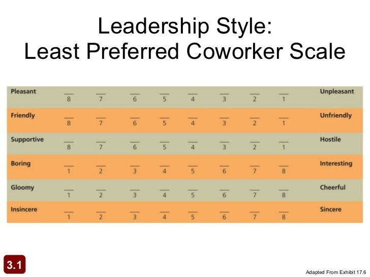 least preferred co worker Least preferred co-worker definition, categories, type and other relevant information provided by all acronyms lpc stands for least preferred co-worker.