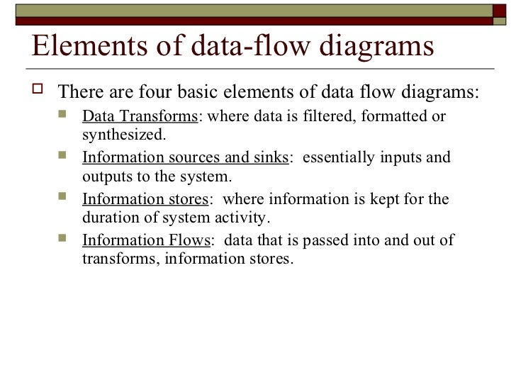 elements of data flow diagrams - Data Flow Diagram Elements