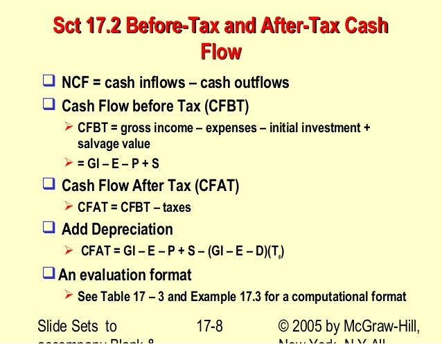 after tax definition