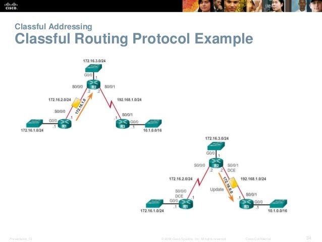Chapter 17 : static routing