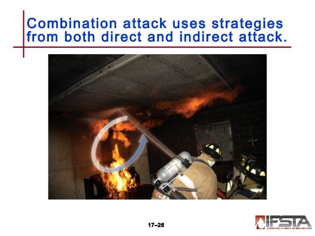 Direct and indirect fire pictures to pin on pinterest for Direct flame