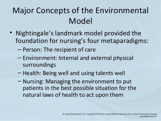 metaparadigms in nursing A philosophical analysis of conceptual models of nursing sandra courtney sellers iowa state university follow this and additional works at: focused on the establishment of a metaparadigm for nursing as well as many paradigms for nursing the.