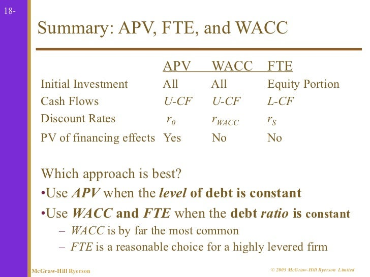apv and wacc Valuation with corporate taxes: wacc, apv and fte methods gestão financeira ii undergraduate courses 2010-2011 gestão financeira ii licenciatura clara raposo 2010-2011 2 • we consider the following assumptions to start with, and introduce the three methods: 1 the project has average risk (same risk as the firm.