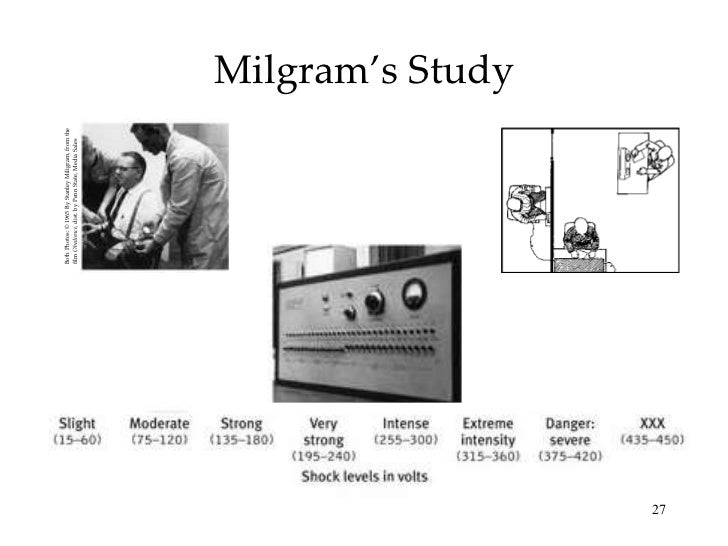 stanley milgram informative speech Stanley milgram's obedience study (1963) has been extremely influential in psychology milgram investigated human's willingness to obey authority figures and instructions he found that 65 per cent of the research subjects followed instructions from an experimenter and administered the highest voltage shock possible to a learner, even when they were uncomfortable in doing so (milgram, 1963.