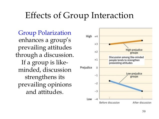 a study of group polarization Abstract: this research focuses on group decision making from both an outcome  and a process-based perspective this study draws from the well-established.