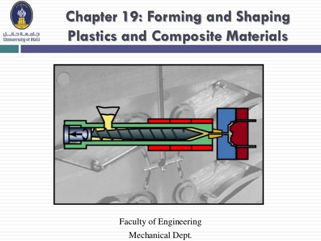 Chapter 19: Forming and Shaping Plastics and Composite Materials  Faculty of Engineering Mechanical Dept.