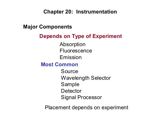 Chapter 20: Instrumentation Major Components Depends on Type of Experiment Absorption Fluorescence Emission Source Wavelen...