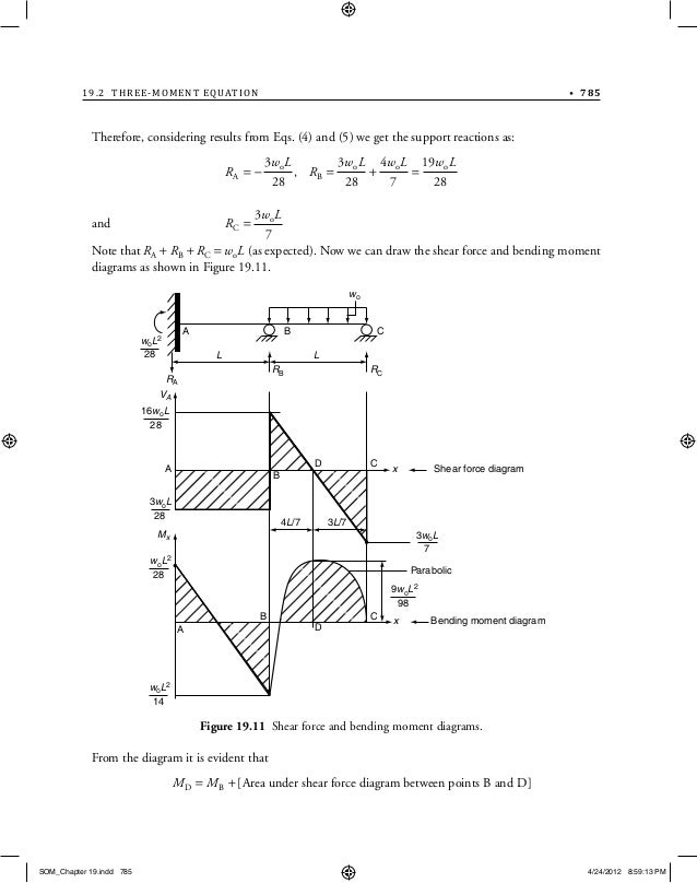 chapter 19 statically indeterminate beams continuous beams rh slideshare net indeterminate beam shear and moment diagrams indeterminate beam bending moment diagram
