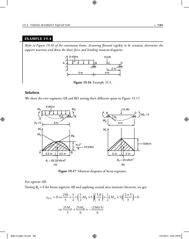 Chapter 19statically Indeterminate Beams Continuous Beams