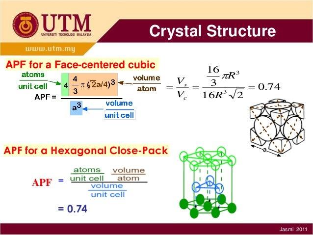 Bromine Atomic Structure