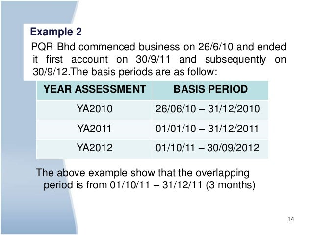 Chapter 1 Basis Period The assessment year (ay) is the year that comes after the fy. chapter 1 basis period
