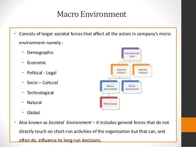 internal analysis framework