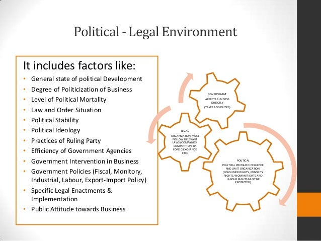 legal and political environment Factors affecting individual's choice of job an individual might be influenced by many factors while choosing a job these factors are divided into wage factors and non wage factors.