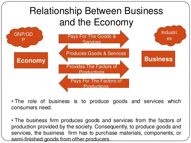 relationship of business to economy Supply and demand are perhaps the most fundamental concepts of economics, and it is the backbone of a market economy demand refers to how much (or what quantity) of a product or service is.
