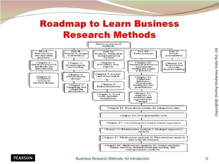 business research problem opportunity analysis The opportunity analysis canvas distills vast amounts of research in psychology, sociology, and business into a practical how-to guide.