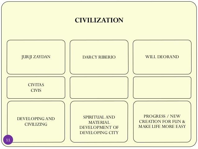 concept of civilization Bioethics, biostatistics, evolution, etc don't know the exact field of your hom.