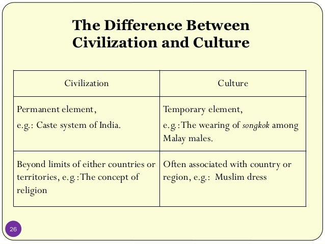 cultural differences between indian civilization and weste