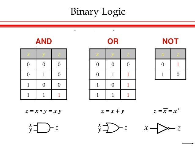 Chapter 1 digital systems and binary numbers for Table 52 number