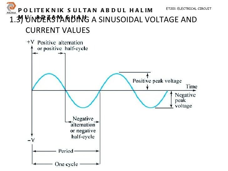 chapter 1 et20114 et201 electrical circuit
