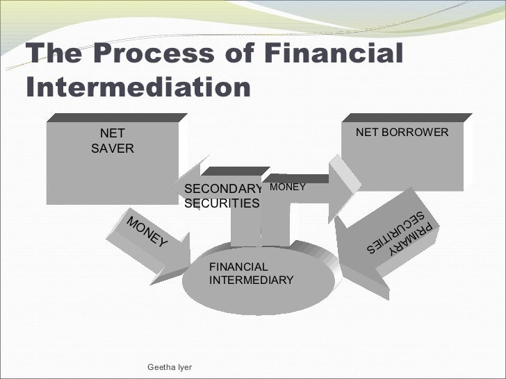 what are the economic functions financial intermediaries perform A functional perspective of financial intermediation robert c merton robert c merton is george f baker professor of business administration at the graduate school of business, harvard.