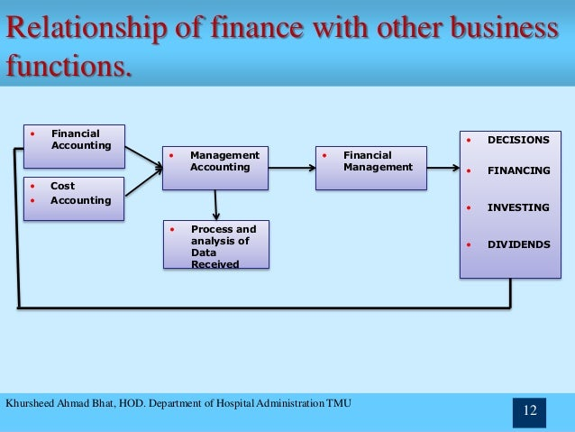 accounting and finance functions in an The part of an organization that manages its money the business functions of a finance department typically include planning, organizing, auditing, accounting for and controlling its company's finances.