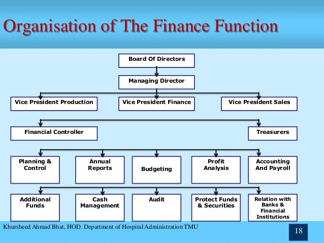 chapter 01 14an overview of financial Multiple-choice quizzes for fundamentals of financial management the following financial management web quizzes are grouped to correspond with the chapter headings in fundamentals of financial management , 13th ed, pearson education limited (2009) by james van horne and john wachowicz.