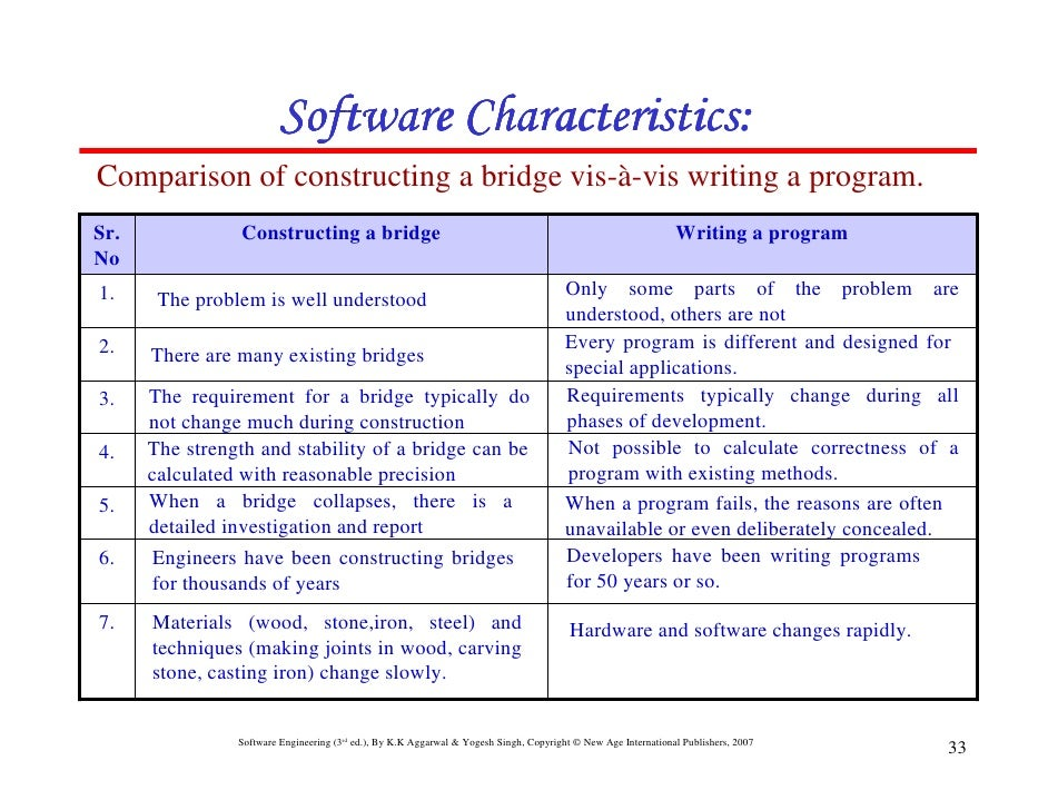 difference between software and hardware pdf