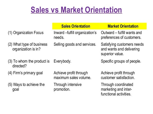 sales vs market orient...