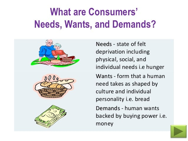 needs wants demands A statement of demands and needs must be communicated: (a) on paper or on  any other durable medium available and accessible to the.