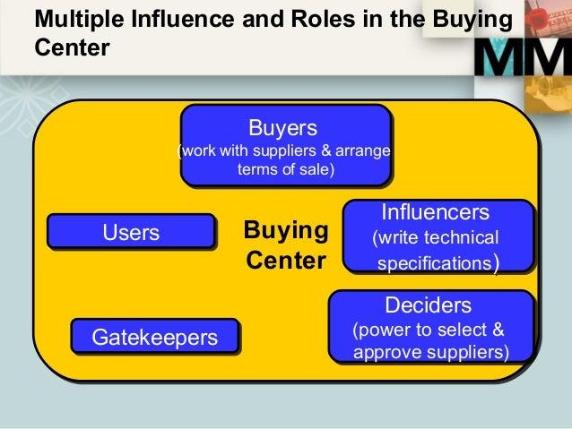 Marketing management ch1